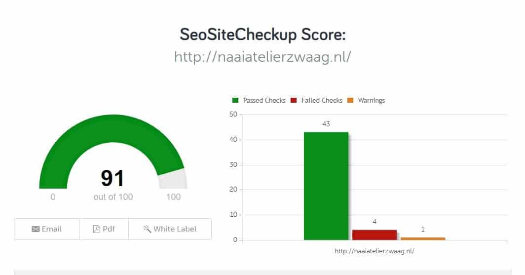 Testresultaten van SeoSiteCheckup